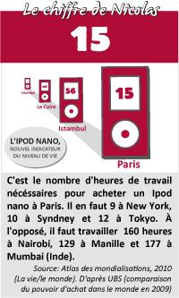 10_ipod_nano_index