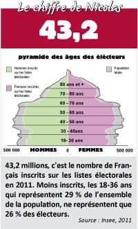 2.08_electeurs