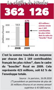 4_chiffre_bouclier_fiscal_web