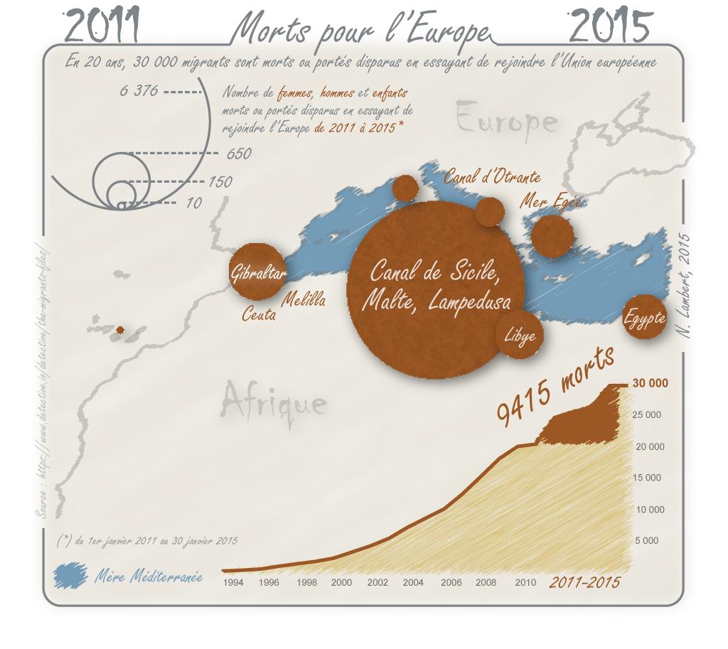 med_2011_2015_NL