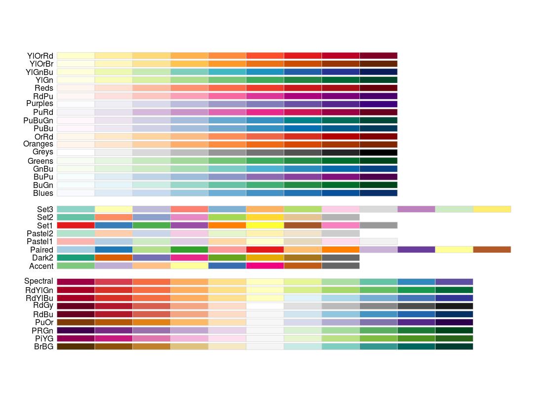 R Créer Des Palettes De Couleurs Carnet Neocartographique