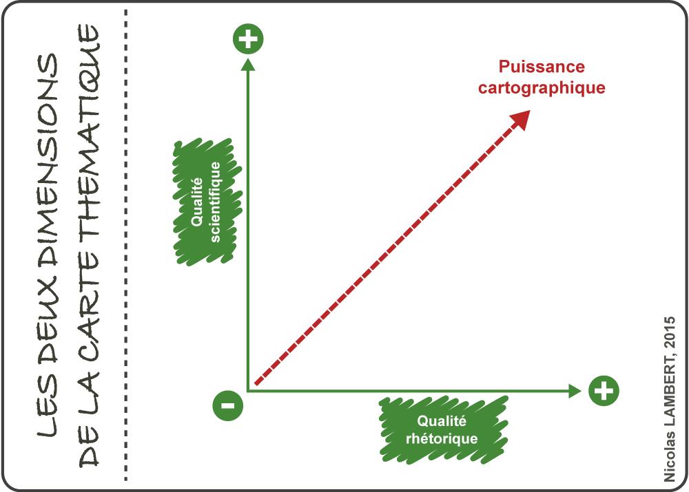 dimensionscarte